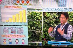 「NHKあさイチ」にてRPA女子プロジェクトが放送されました